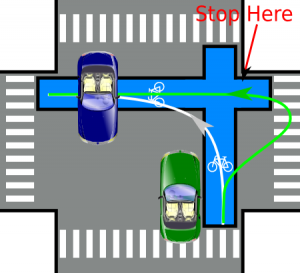 The white path is a regular left turn, and the green path is a hook turn